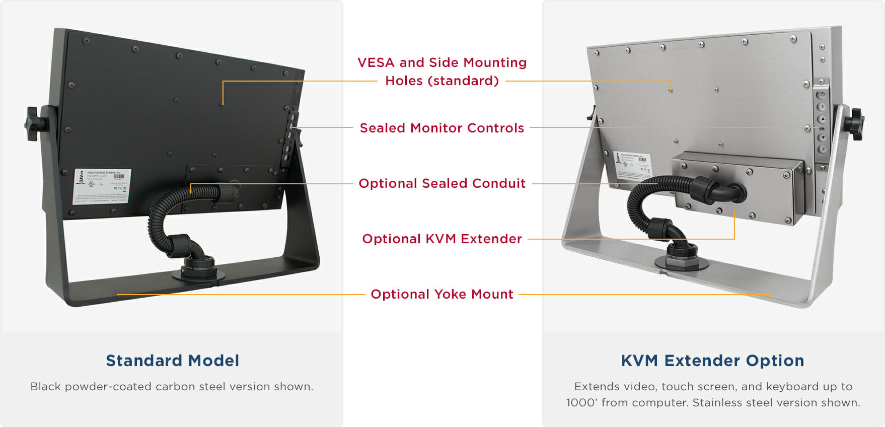 """Rear views of NEMA 4/4X Rated Widescreen 19.5"""" Universal Mount Monitors showing Industrial Enclosure features and options"""