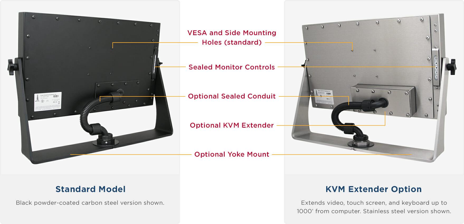 """Rear views of NEMA 4/4X Rated Widescreen 23"""" Universal Mount Monitors showing Industrial Enclosure features and options"""