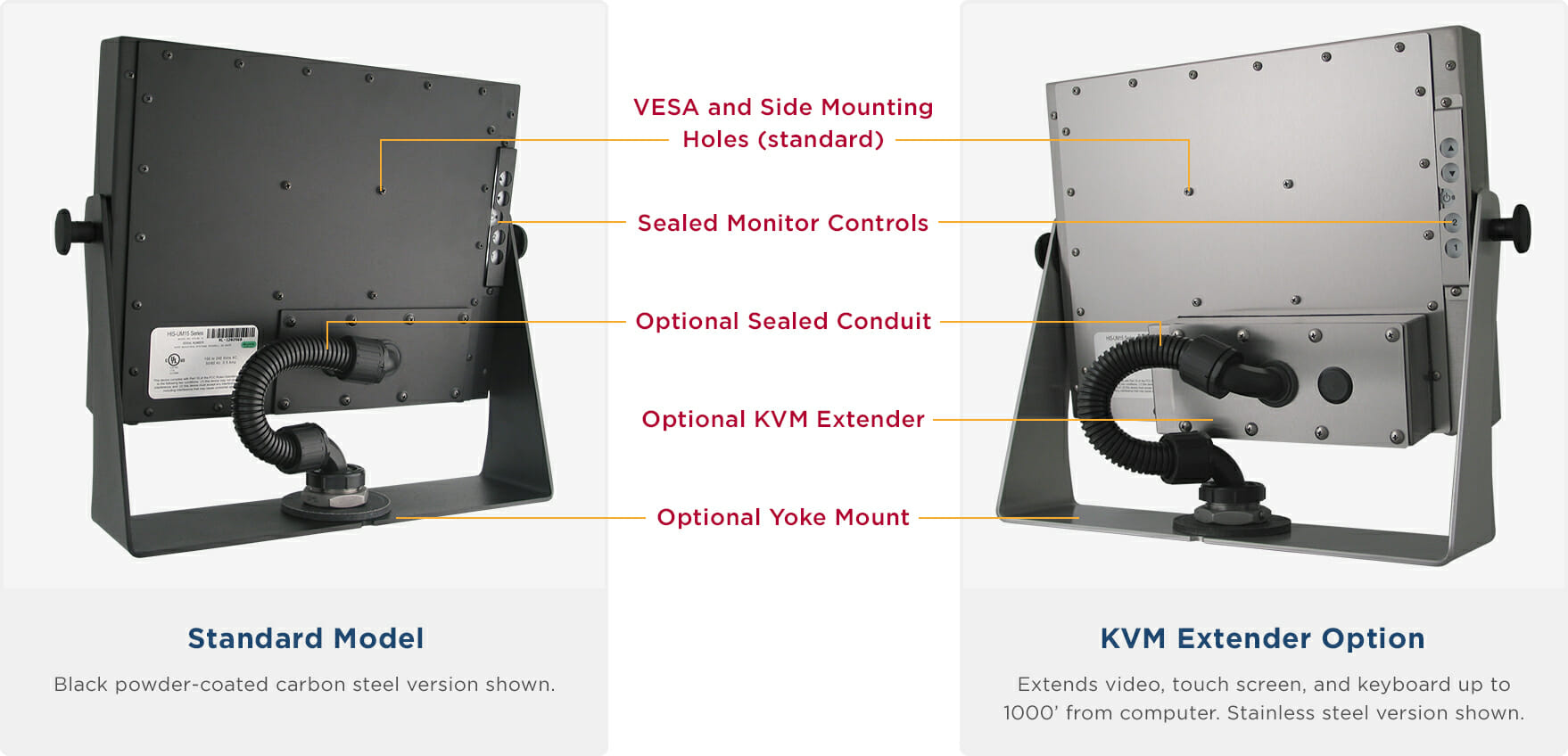 "Rear views of NEMA 4/4X Rated 15"" Universal Mount Monitors showing Industrial Enclosure features and options"