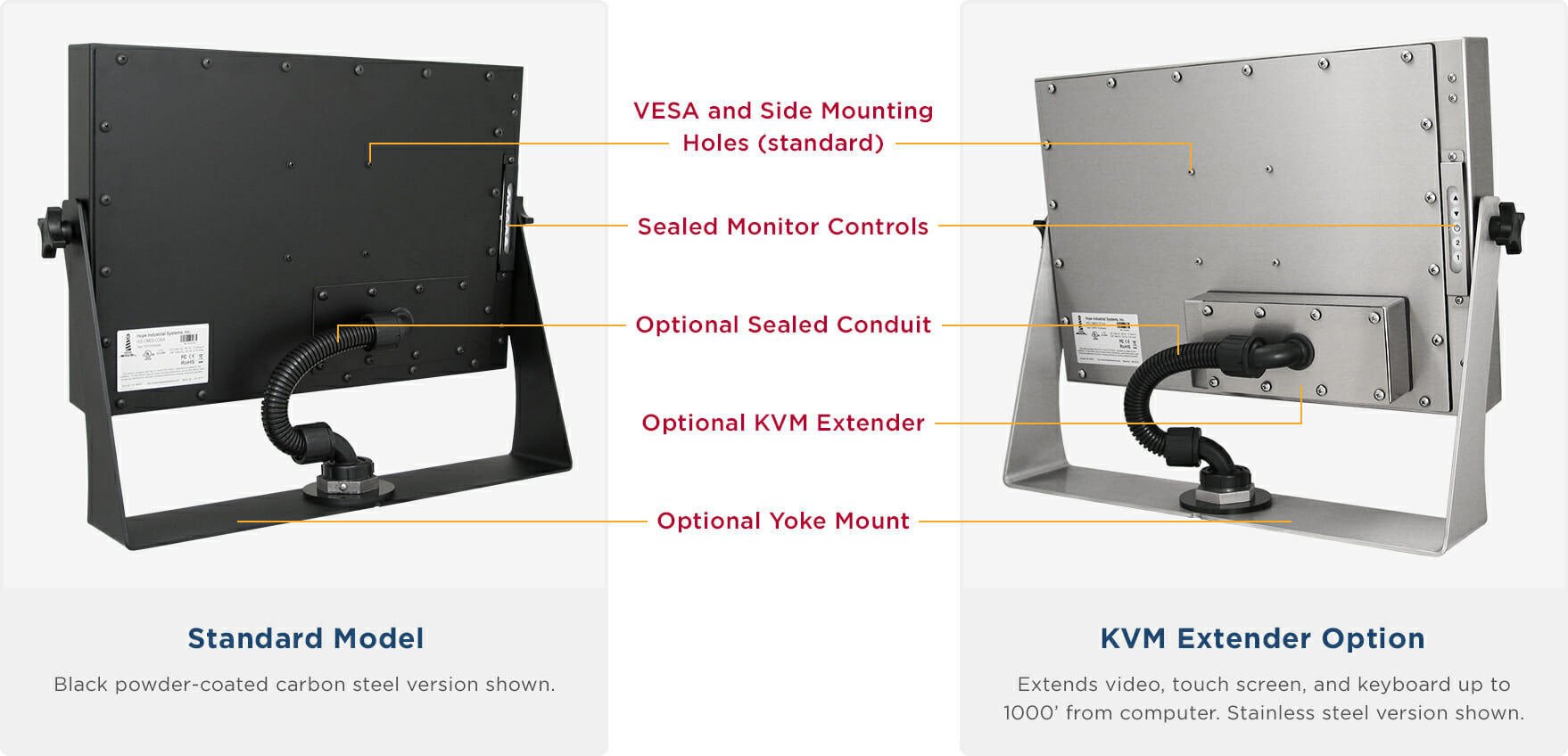 "Rear views of NEMA 4/4X Rated Widescreen 22"" Universal Mount Monitors showing Industrial Enclosure features and options"